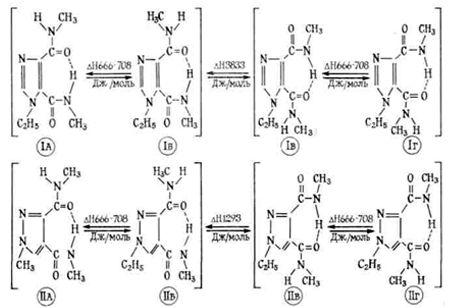 Конформаційні обмеження молекул етимізол